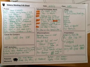 Marking Crib Sheet