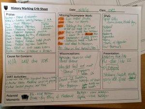 Marking Crib Sheet