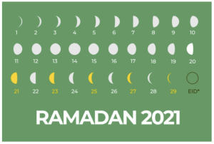 BIG #SHARERAMADAN