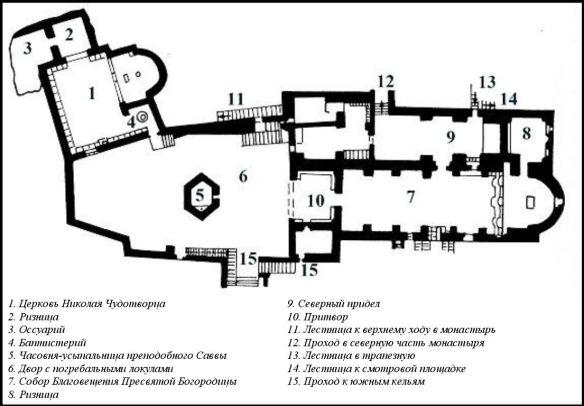 Plan_of_st._Savva_monastery