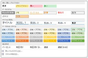 初期設定テーマOfficeのセルのスタイル