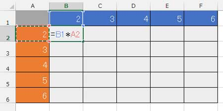 複合参照の使用例で九九の表を作成
