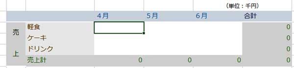 円単位の表と同じ表組みを作成