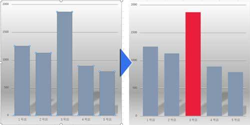 グラフの棒の色を変える流れ