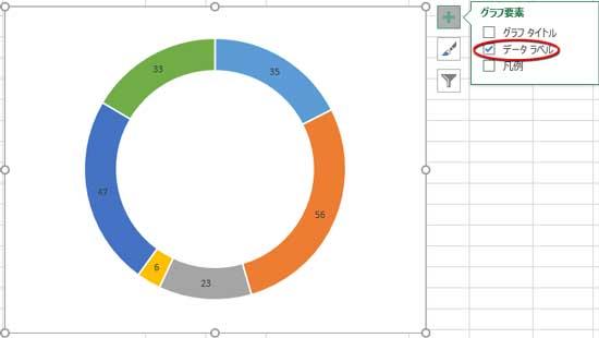 グラフ要素のデータラベルにチェック