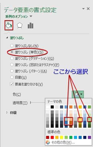 データ系列の書式設定で系列の色をそれぞれ変える