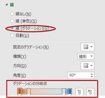 データ系列の書式設定で折れ線にグラデーションを適用