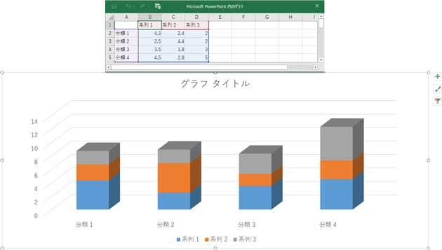 グラフと表のサンプルが挿入された