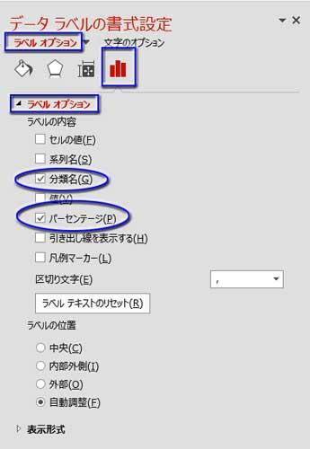 データラベルの書式設定で表示項目を設定