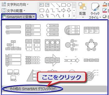 その他のSmartArtグラフィック