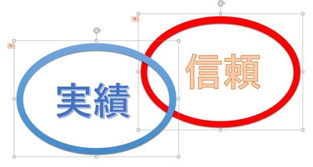 二つの楕円の図にアニメーション適用