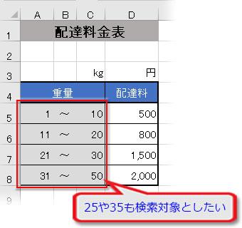 数値同士の間の値も検索対象にする