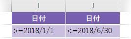 日付で期間指定した条件表