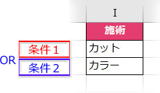 同一のフィールドでOR条件を指定する条件表の例