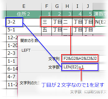 LEFT関数の引数ダイアログボックス