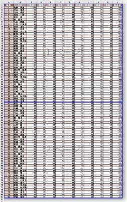 縦に長い表を数ページに分けて印刷