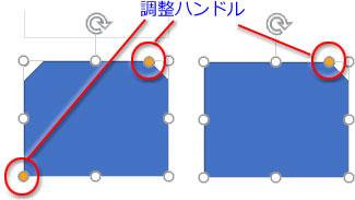 四角形に付く調整ハンドル(黄色い○)