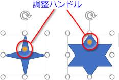星型の調整ハンドル(黄色い○)