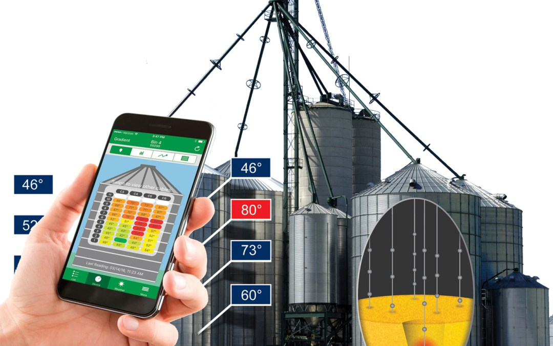 Easily Connect GrainTRAC Remote Grain Monitoring and Track Grain Health Anytime, Anywhere