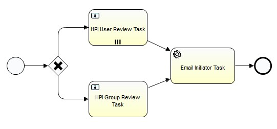 Simple Workflow Template
