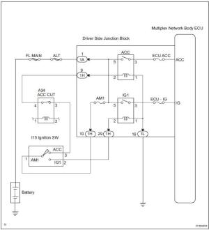Toyota Sienna Service Manual: Ignition Switch Circuit