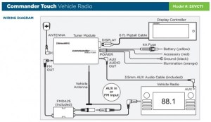 SiriusXM Commander Touch Vehicle Radio SXVCT1