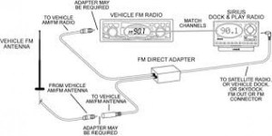 SiriusXM FMDA25 Direct Adapter | TSSRadio