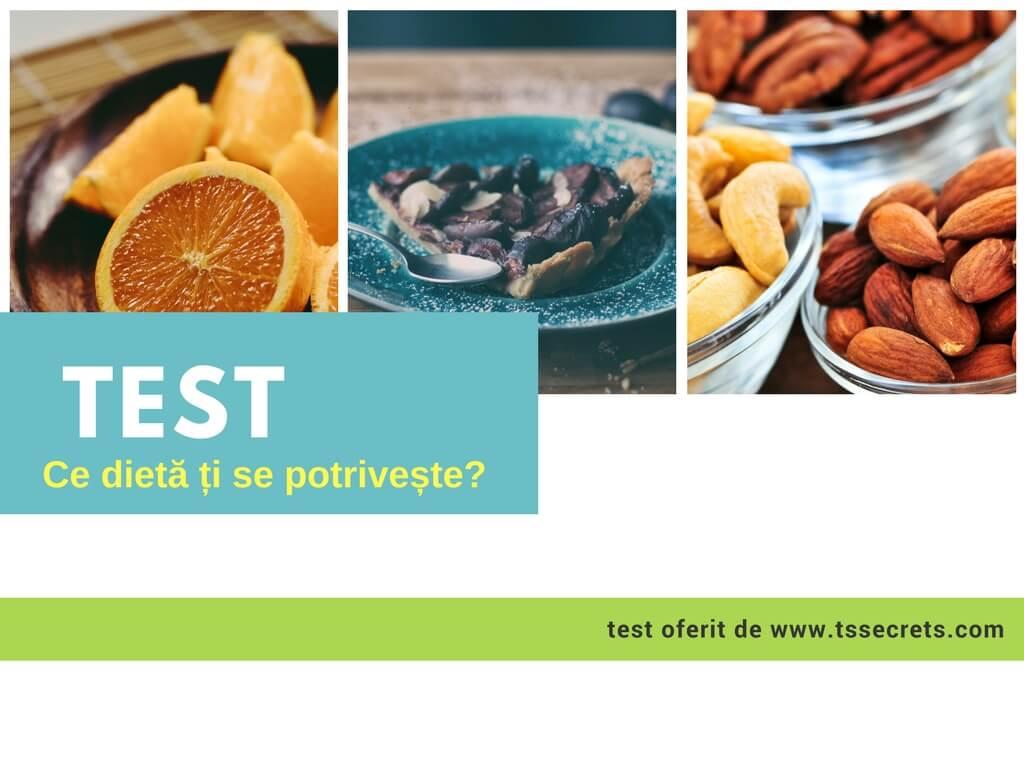TEST ONLINE - Află ce dietă ți se potrivește