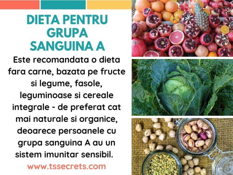 dieta grupa sanguina A