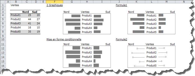 4 techniques pour faire un mini graphique formule tss performance pour tlcharger ccuart Choice Image