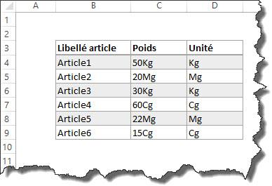 Comment faire la somme d'une liste contenant des valeurs numériques combinées à des valeurs textuelles?