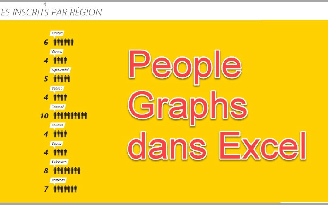 Découvrez le nouveau type de graphiques dans Excel: «people graph»
