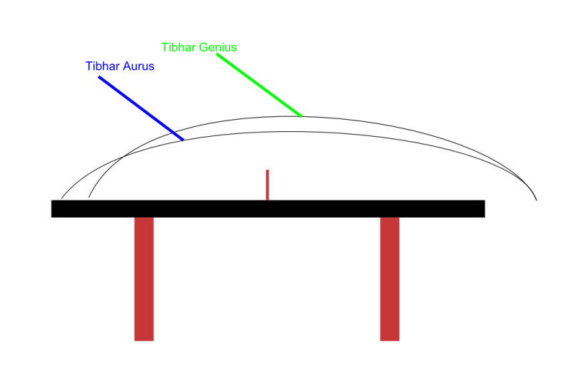Ballflugkurve Tibhar Genius und Tibhar Aurus