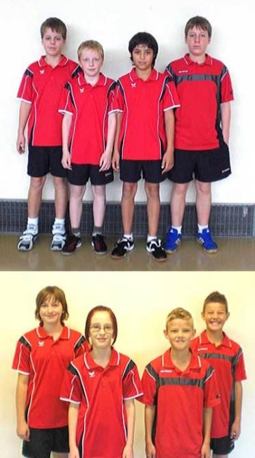 Jungen U15 2008-2009