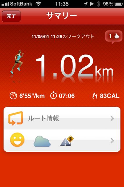 ランニング日誌(11/05/01)暴風強風ショートラン!