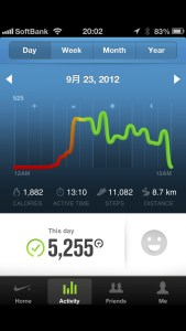とりあえず24時間で0.7kg減  [カラダログ 2012/09/23]