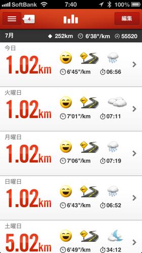 7月は250km走りました!8月も頑張ろう♪ つくばマラソンまで116日!