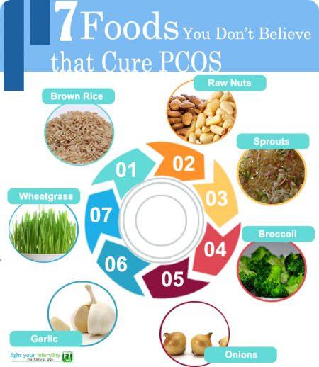 foods that cure PCOS