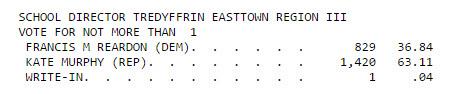 Region 3 Easttown