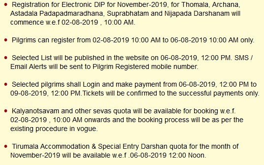 TTD Lucky Dip registration online for Electronic Seva Dip check now