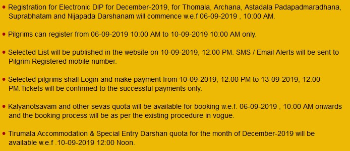 TTD Lucky Dip registration online for Electronic Seva Dip