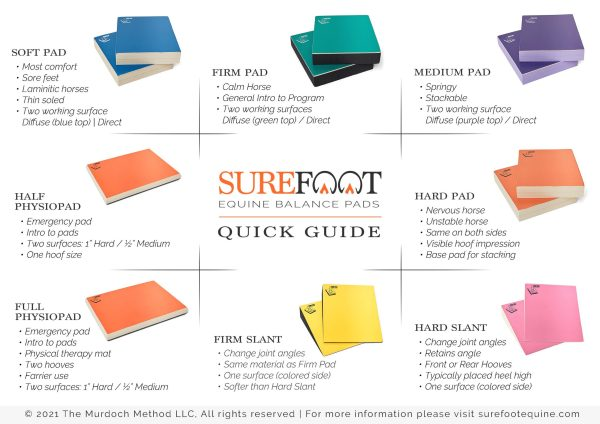 Updated Sure foot pad guide