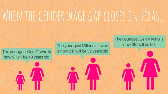 The slow closing of the gender wage gap