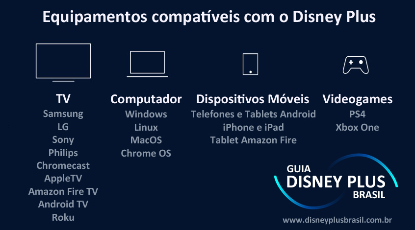 Dispositivos compativeis disney+