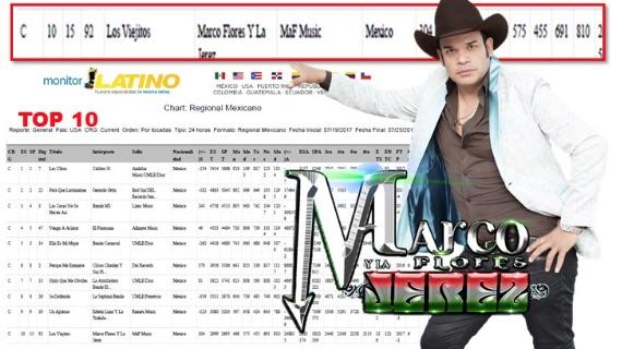 Marco Flores y la Jerez la arman en grande con Los Viejitos en USA.
