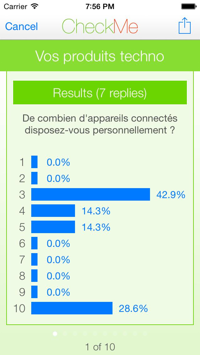 Survey results - CheckMe