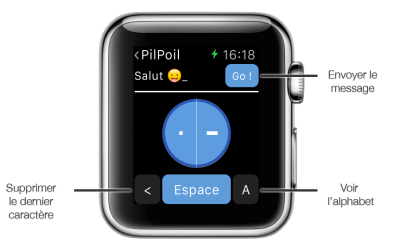 Image support Apple Watch 2 - eyeFree