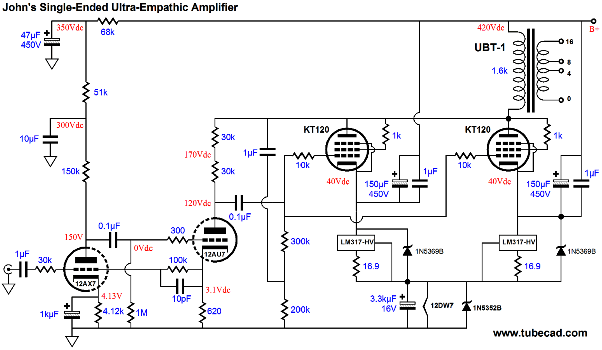 Tr Ps1 Amp Ultra Empathic