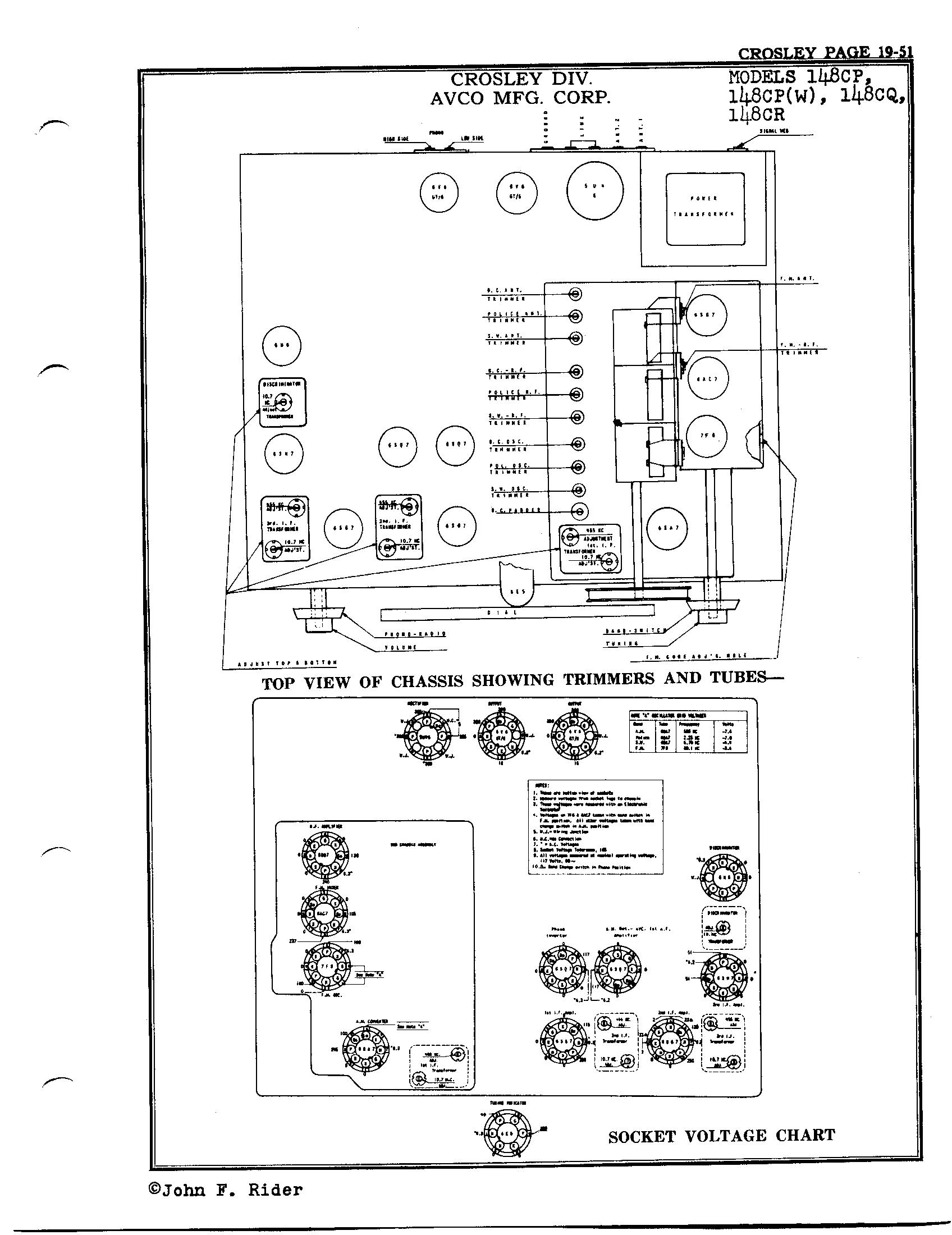 Crosley Corp 148cp W