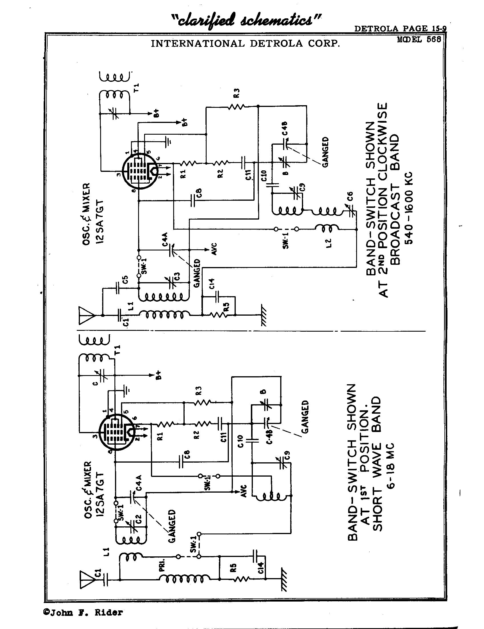 Detrola Corp 568